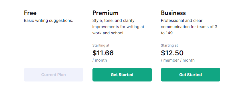 grammarly-pricing review
