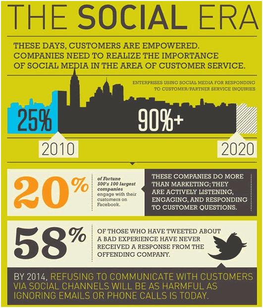 social enteprise infographic