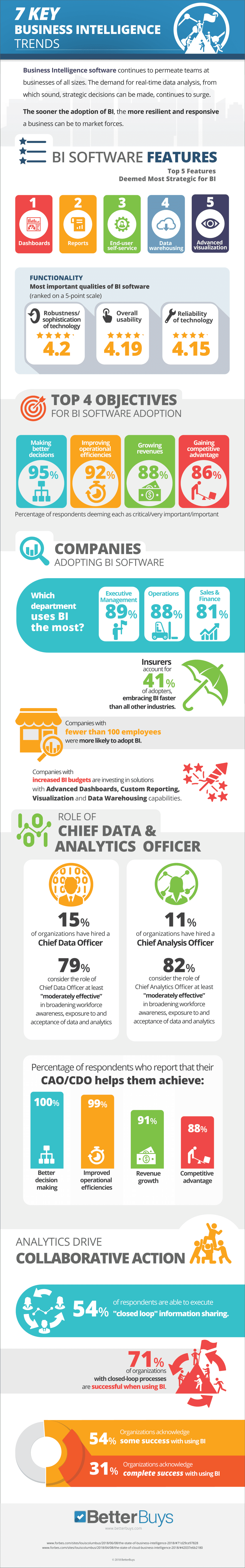 business intelligence trends (1)